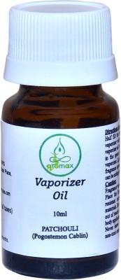 Aromax Home Liquid Air Freshener
