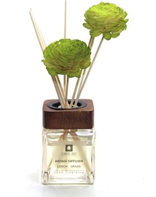 Deco Aro Car  Perfume Liquid