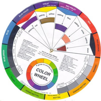 Color Wheel 3451 Color Mixing Guide