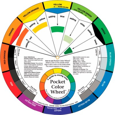 Color Wheel 3501 Color Mixing Guide