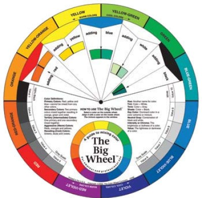Color Wheel 3455 Color Mixing Guide