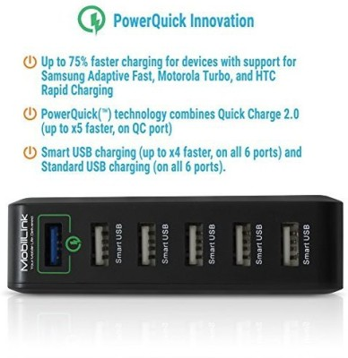 Mobiilink KA005010CQ-ML Battery Charger