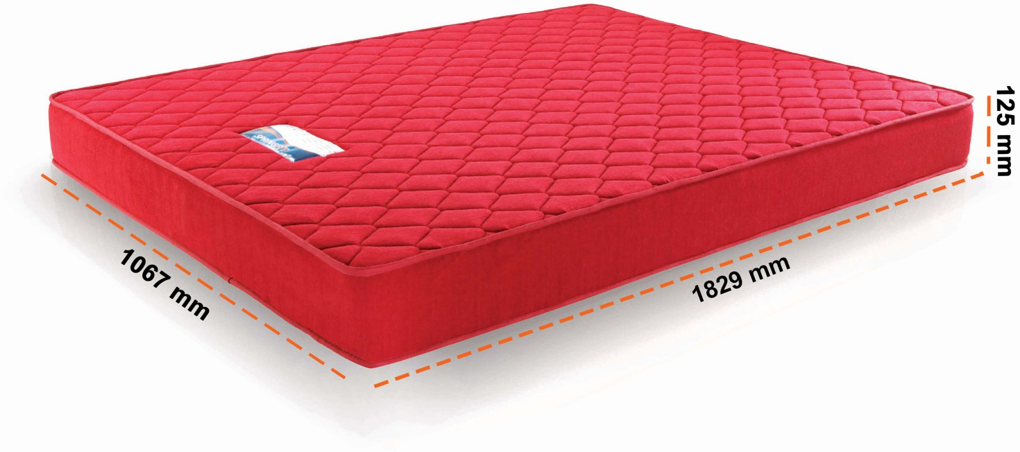 View Springfit Dry Cool Alice 4 inch Crib High Resilience (HR) Foam Mattress Furniture (Springfit)
