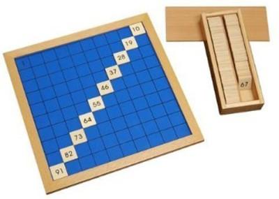 Kid Advance Montessori Hundred Board Game