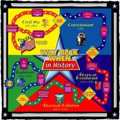 Way Back When in History Way957 Board Game