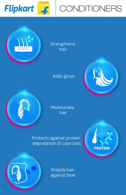 Segals Solutions Hair Protector Leave in Conditioner