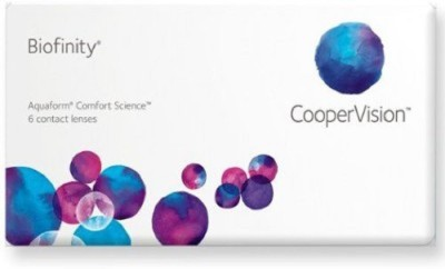Biofinity Coppervision Monthly Contact Lens