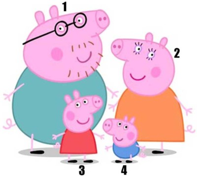 Party Propz Peppa Pig Cardboard Cut-outs(1)
