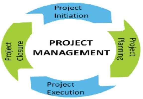 EasySkillz Project Management Online Course(Voucher)