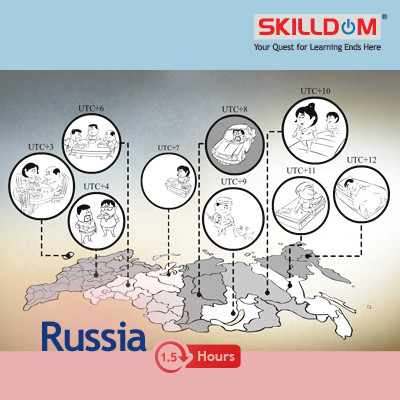 SKILLDOM Cross Cultural Sensitivity - Russia Certification Course(User ID-Password)