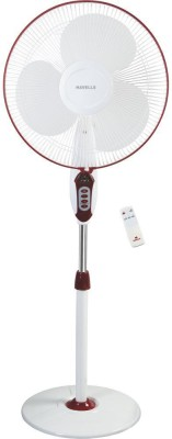 Havells Sprint LED 3 Blade Pedestal Fan(Blue, White) 400mm