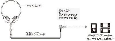 Audio Technica Audio Technica Ath-K01 Pk | Stereo Headphones For Kids (Japan Import) Headphones