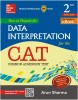 How to Prepare for Data Inter...