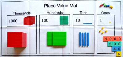 Idek Bundle Place Value Set with Base Ten Blocks