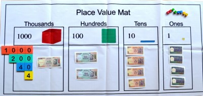 Idek Bundle Place Value Set with Play Money