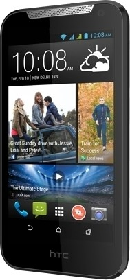 HTC Desire 310 Dual Sim (Arctic White, 4 GB)(512 MB RAM)