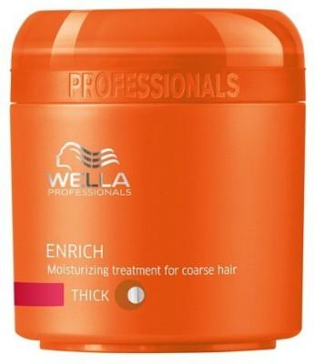 Wella Professionals Wel-0784