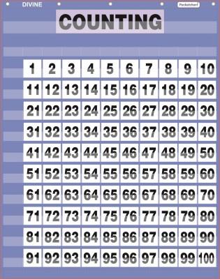 Pocketchart NPC01 Pocket Chart(Blue)