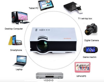 Unic Unic Uc40 High Quality 130 Inch Screen Led Projector Supports Usb/Av/Sd/Hdmi/Ir Inputs 800 lm LED Corded Portable Projector