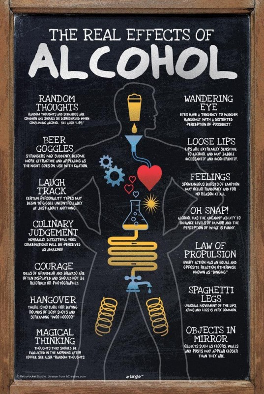 dangers of alcohol use by minors essay Alcohol use among adolescents - the topic i chose for my essay is how alcohol can and do not understand the dangers of drinking alcohol.