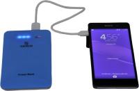 Nesco 901 10000 mAh Power Bank(Glossy Blue, Lithium Polymer) best price on Flipkart @ Rs. 1400