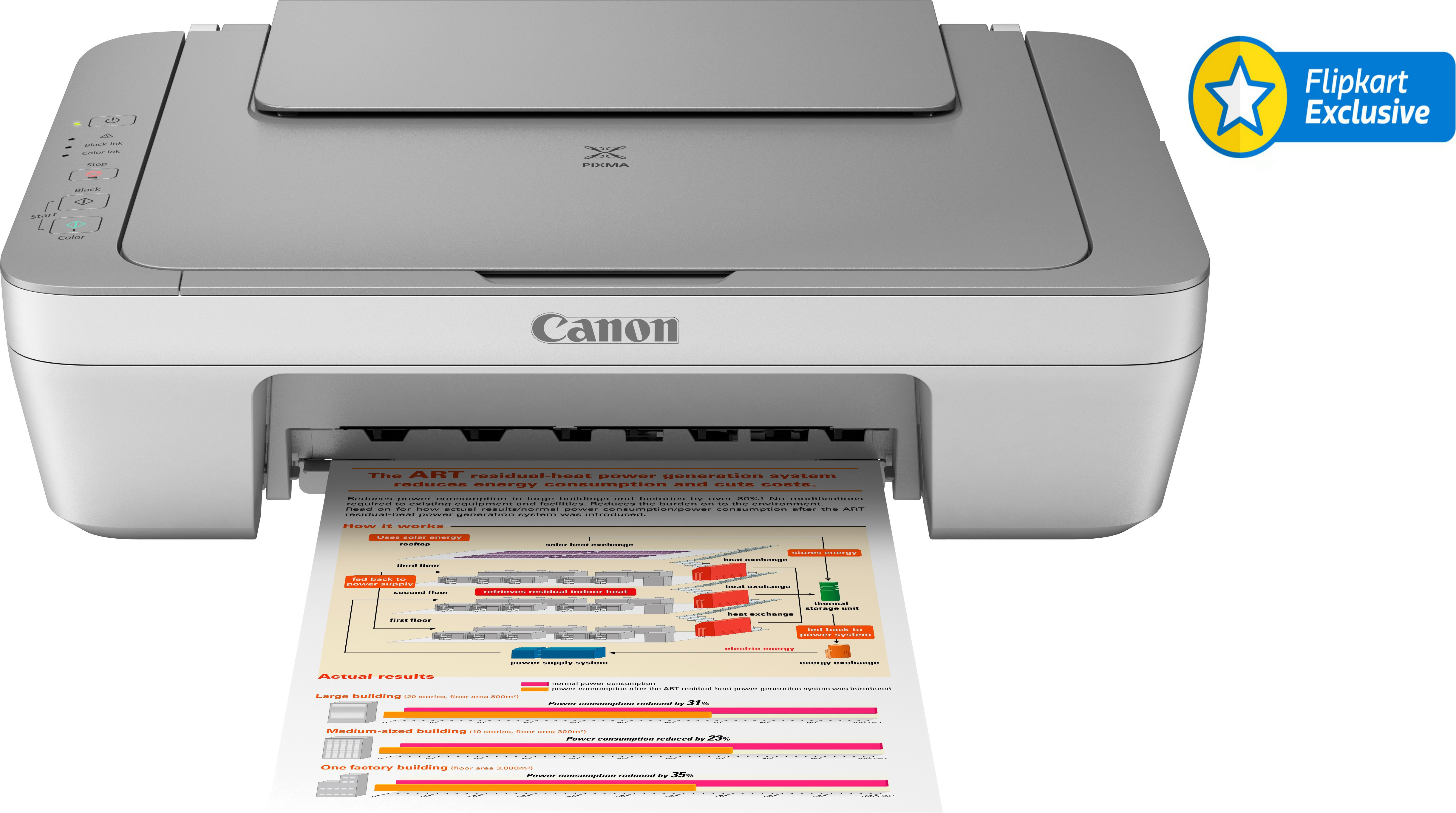 Flipkart - Print, Copy, Scan All in One Printer Under ₹2,499