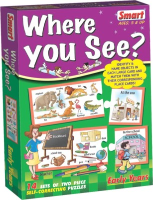 Smart Where You See?