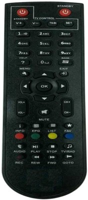 S Case Indigital black-73 Remote Controller(Black)