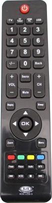 SJS Aoc Lcd Remote Controller