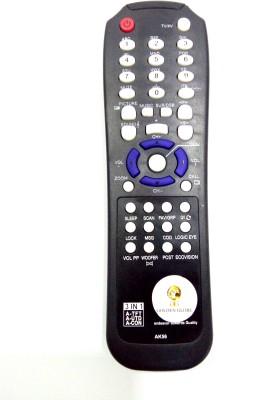 GOLDENGLOBE GGREMOTE24 Remote Controller