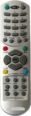 GOLDENGLOBE GGREMOTE20 Remote Controller
