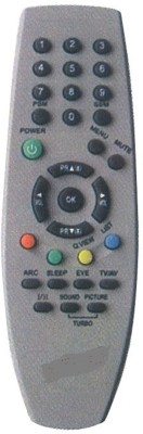 GOLDENGLOBE GGREMOTE19 Remote Controller