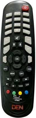 Swiftech cisco remote Remote Controller