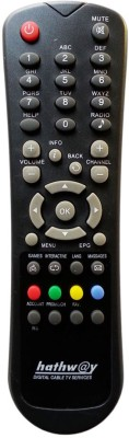 RR Hathway Set top Box CAS-21 Remote Controller