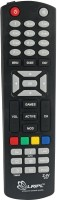 LRIPL DTH REMOTE Compatible for DISH TV Remote Controller(BLACK)