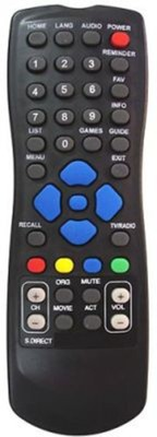 GOLDENGLOBE SUNGG1 Remote Controller