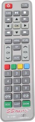 SJS Sansui Led Model 2gg Remote Controller