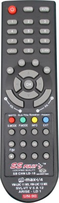 SJS China Lcd/Led Universal-18 Remote Controller(Black)