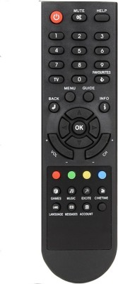 Citix Pro Den Set Top Box Remote Controller