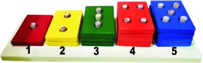 Kinder Creative Ascending or Descending Colored Number Board