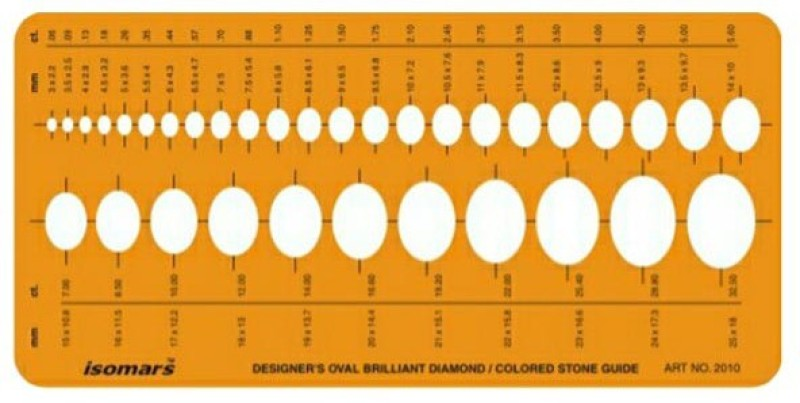 Isomars 2010 Designer Oval Brilliant Diamond Jewellery Template Stencil(Pack of 1, Functional)