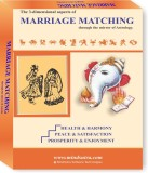 Mindsutra Software Technologies Marriage...