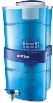 Eureka Forbes Aquasure