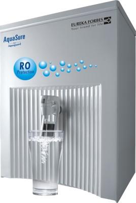 Eureka Forbes Aquasure Elegant RO 6 L RO Water Purifier(White)