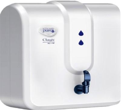 Pureit Classic RO + MF 9.12 L RO Water Purifier(White)