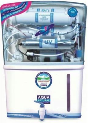 Aquagrand Plus AQ15GP 15 L RO + UV +UF Water Purifier
