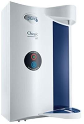 Pureit CLASSIC UV+ 2 L UV Water Purifier(White)